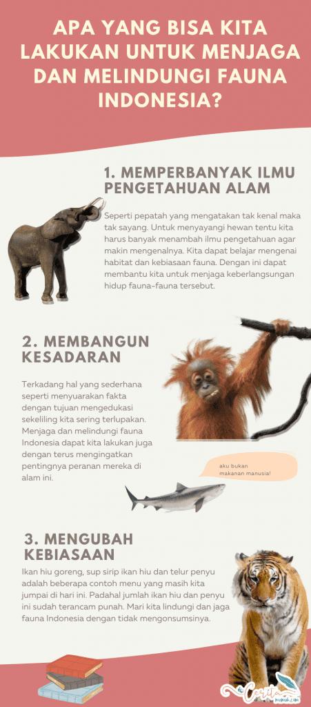 menjaga fauna indonesia